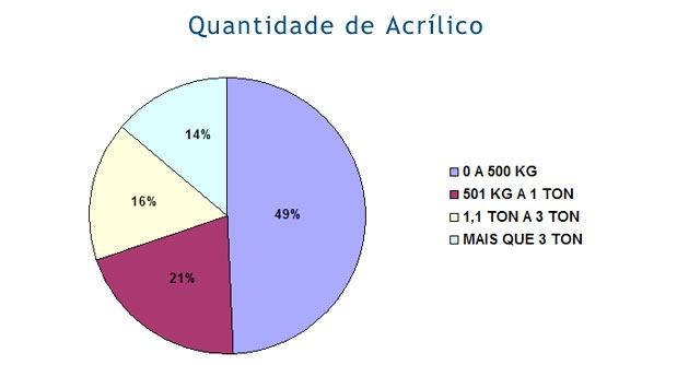 pesquisa02