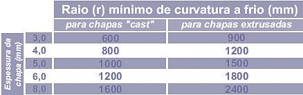 tab_coberturas6