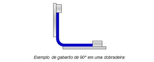 grafico-moldagem03